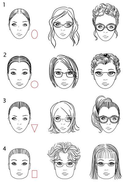 Grundformen Gesichter und Frisuren